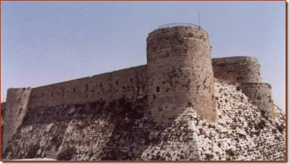 Types Of Walls Used In Building Construction